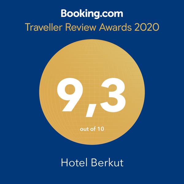 Средняя оценка на Booking.com в 2019 году